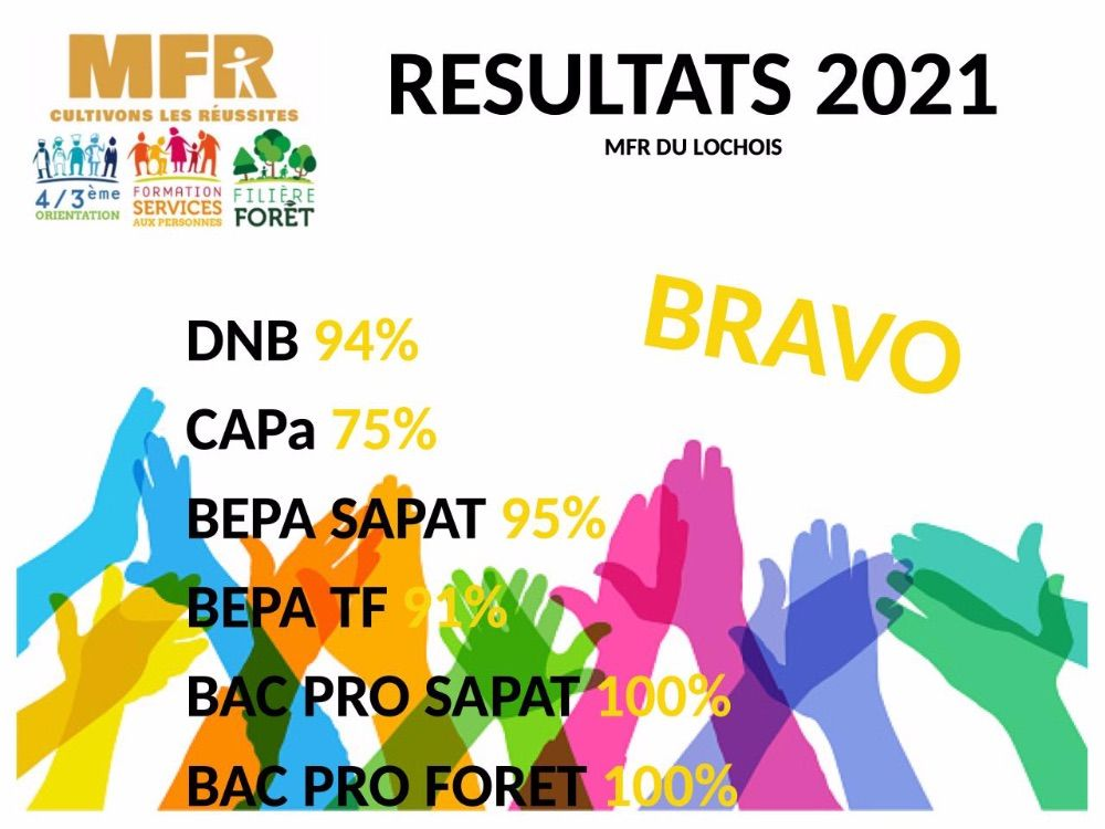 Resultats_examens_2021_mfrdulochois